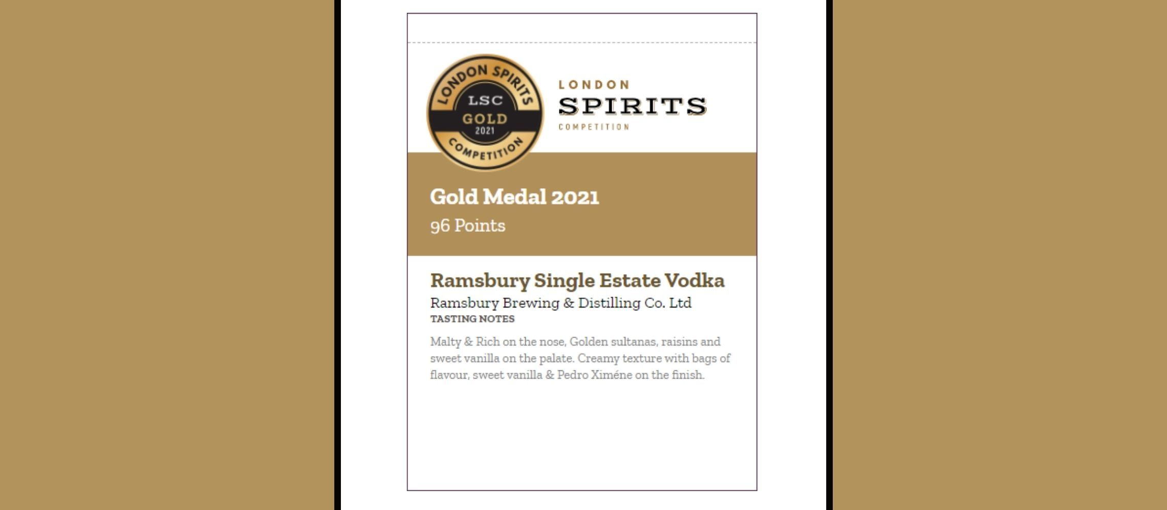 Photo for: The London Spirits Competition Launches Professional Tasting Notes You Can Use For Marketing