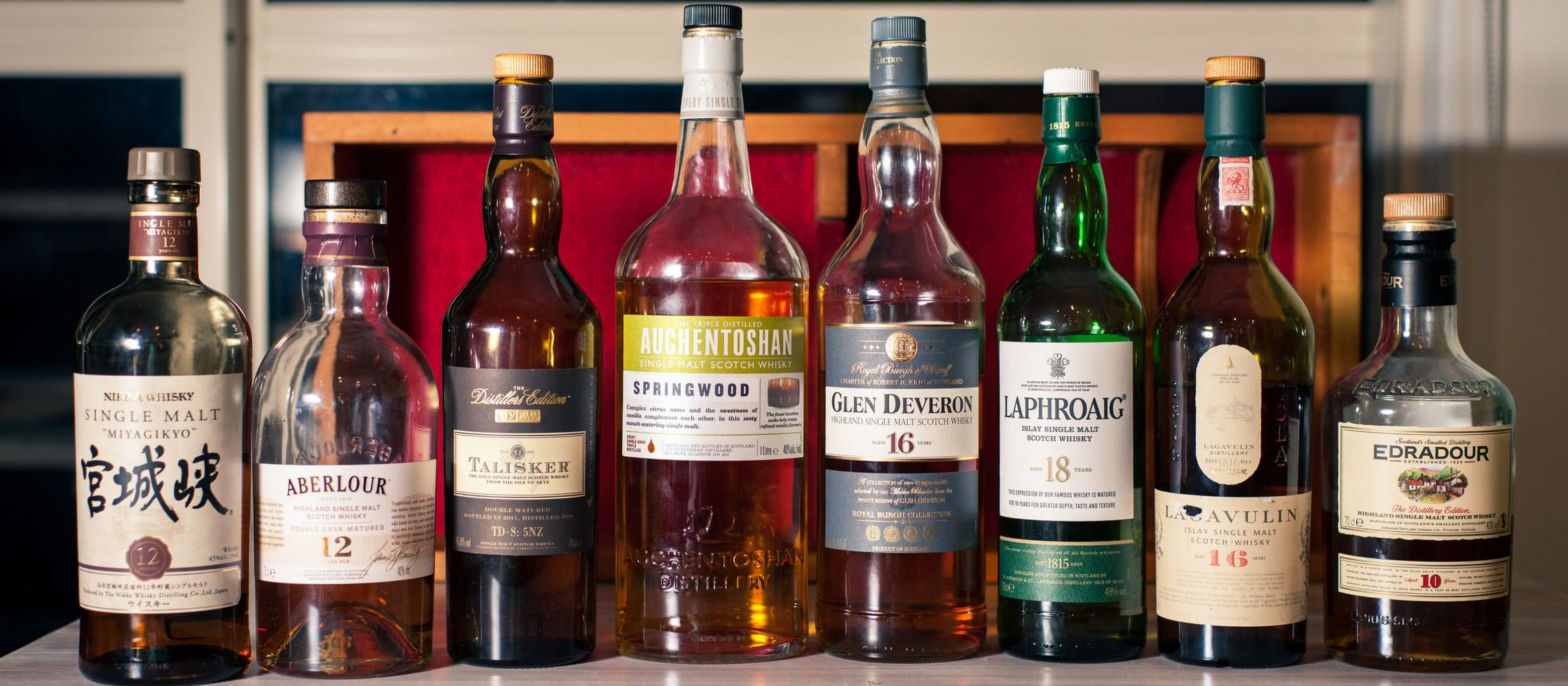 Photo for: Six Types of Whiskeys Every Whiskey Drinker Should Know